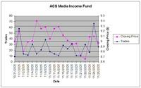 acs-price-trades.jpg