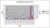 acs-volume-trades.jpg