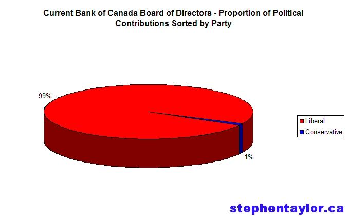 bank-of-canada-board-of-directors.jpg
