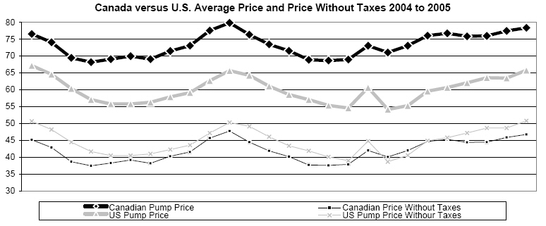 canada-us-gas-prices.jpg