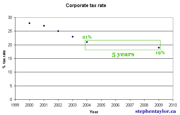 canadian-corporate-tax-rate.jpg