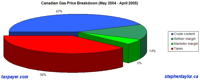 canadian-gas-prices.jpg