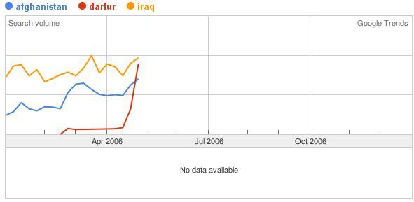 iraq-darfur-afghanistan.JPG