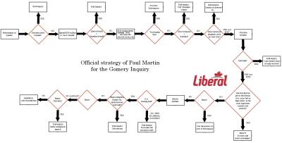 liberal strategy thumb.jpg