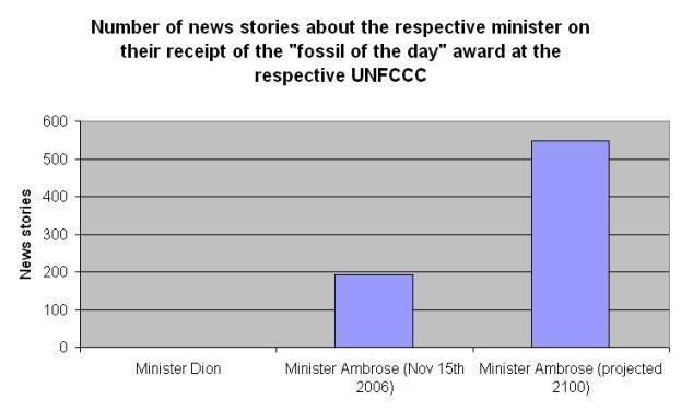 media-bias-graph.jpg