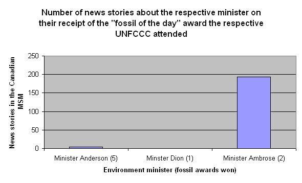 media-bias-graph2.jpg