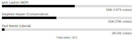 poll-update.jpg