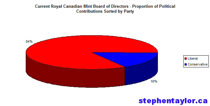 royal-canadian-mint-board-of-directors.jpg
