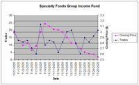 specialty-price-trades.jpg